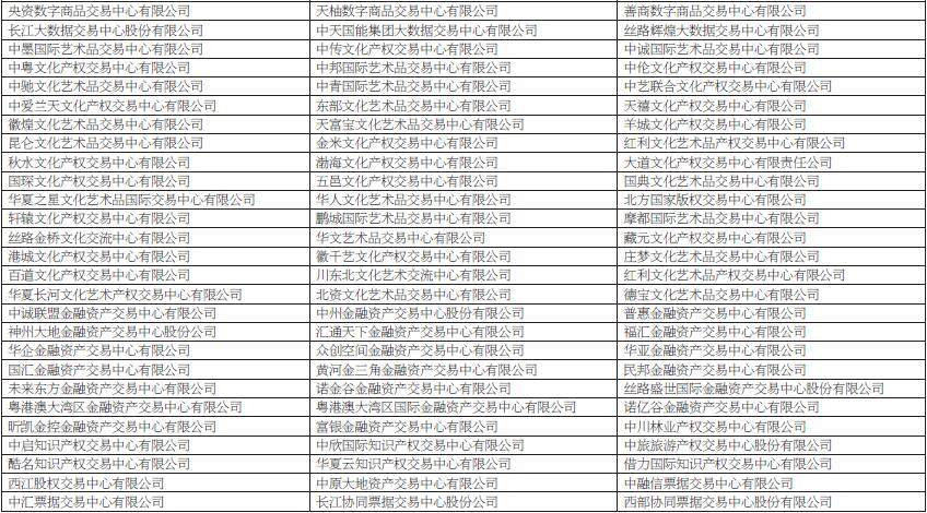 工商总局核准公告中的交易市场名录
