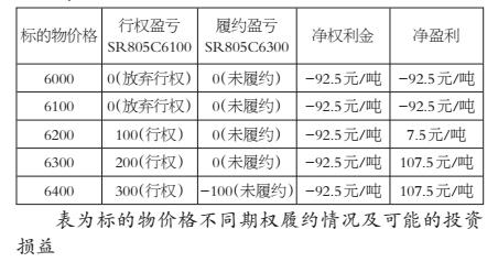 从合约上分析,目前以SR1805合约为标的的期权合约有22个(执行价从5300到7400,价格间距为100),理论上期权牛市垂直套利的组合超过200个,可选择的组合较多。白糖期货挂牌合约有12个,这就意味着有更多的组合可以选择,机会众多。在投资组合的选择上,我们建议选择平值期权或虚值期权合约,这样的组合套利空间较大,对于一些深度实值或深度虚值的期权,垂直套利的空间较小,可操作性不强。