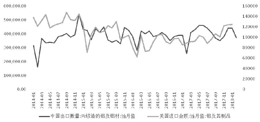 铝价 阶段性底部正在形成