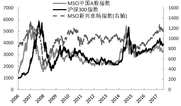 周一,IF、IH主力合约在五连阴之后收出阳线。近期市场对细微的变化极度敏感,一方面受到中期宏观因素预期的扰动,另一方面又受到短期事件性驱动。