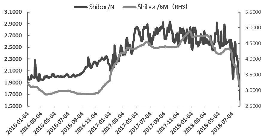 A股估值已处于较低位置 股指耐心等待做多信号