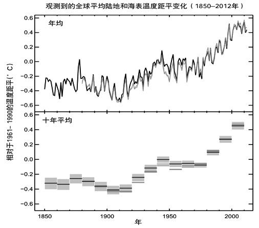碳�r只有�_到一定的高度才能刺激企�I采取�p排措施,某�N程度上�碚f可以用於衡量�p排的效率�c效果。世界各地的碳�r有�^大的差��,�淖畋阋说�1美元/��到139美元/��。�c2017年相比,2018年全球大部分地�^的碳�r格都有所增�L。