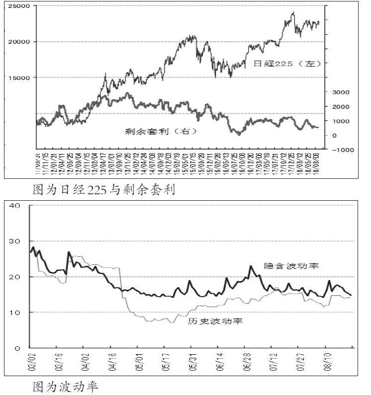 日经恐慌指数(VI)连续两周上升,比前一周上升2.09点,即为17.17点。市场对美国通商政策前景的担忧继续,且在日本国内发生台风和北海道地震等,市场观望氛围浓厚。9月7日美日通商问题再次浮现,日经VI上升创8月16日以来新高,即为18.39点。日经225期货交易方面,瑞信此周从买超转为卖超。本周需要关注瑞信的卖盘会不会持续。