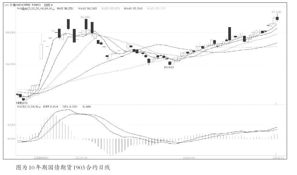 [流动性比率]流动性充沛 债市上行加速