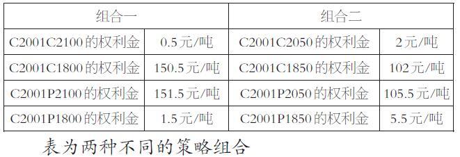 浙江新华期货有限公司期货标准仓单的创新运用