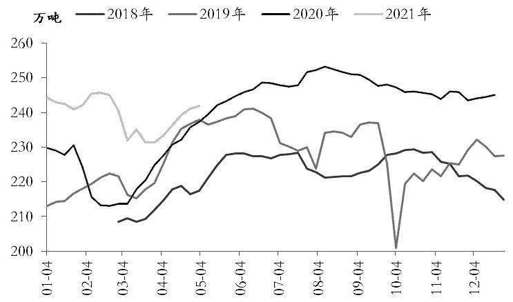 多重利空导致钢材价格下跌 螺纹钢阶段性调整尚未结束